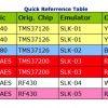 SLK-03 – Emulator DST AES, Page 1,88,A8 (requires activation SLK-03 maker)